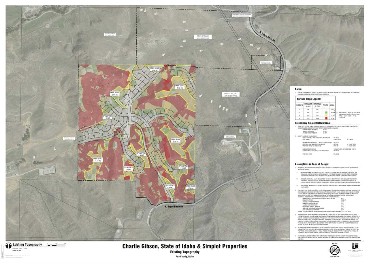 Development for Sale at 5125 N Bogus Basin Road Boise, Idaho 83702